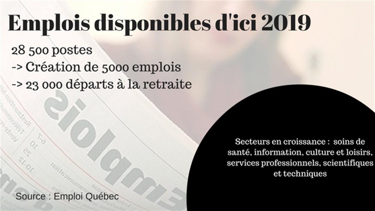 Vive le Québec libre…de ses choix migratoires !